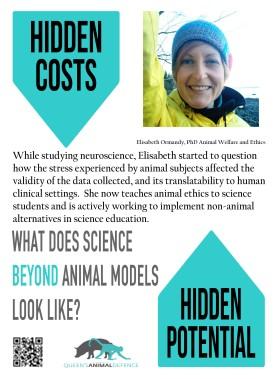 Elisabeth Ormandy Poster